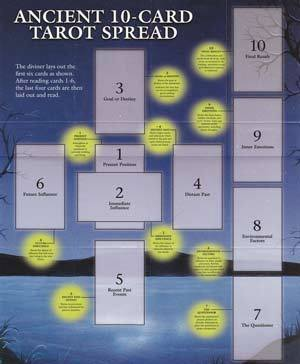 Tarot Guide, Celtic Cross
