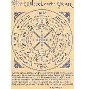 Pagan Year Poster