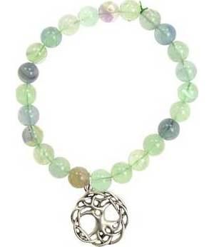 Green Fluoritetree Of Life Bracelet