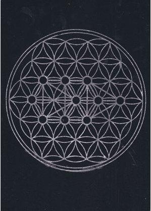 Multi Circle Mat